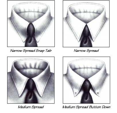 Custom Dress Shirt Collars